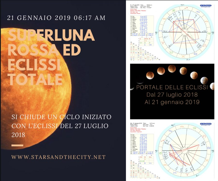 SUPERLUNA 21 GENNAIO 2019 LIABUCCI